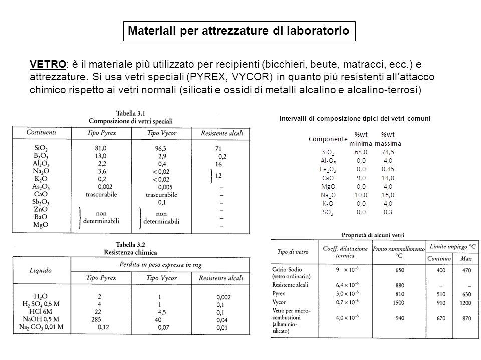 Materiali per attrezzature di laboratorio