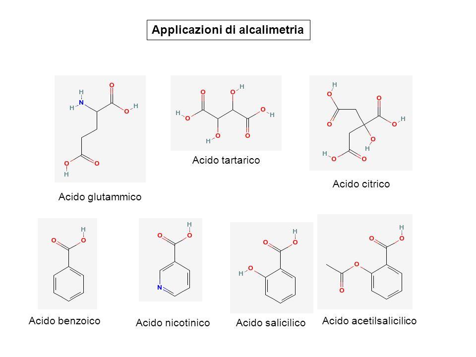 Applicazioni di alcalimetria