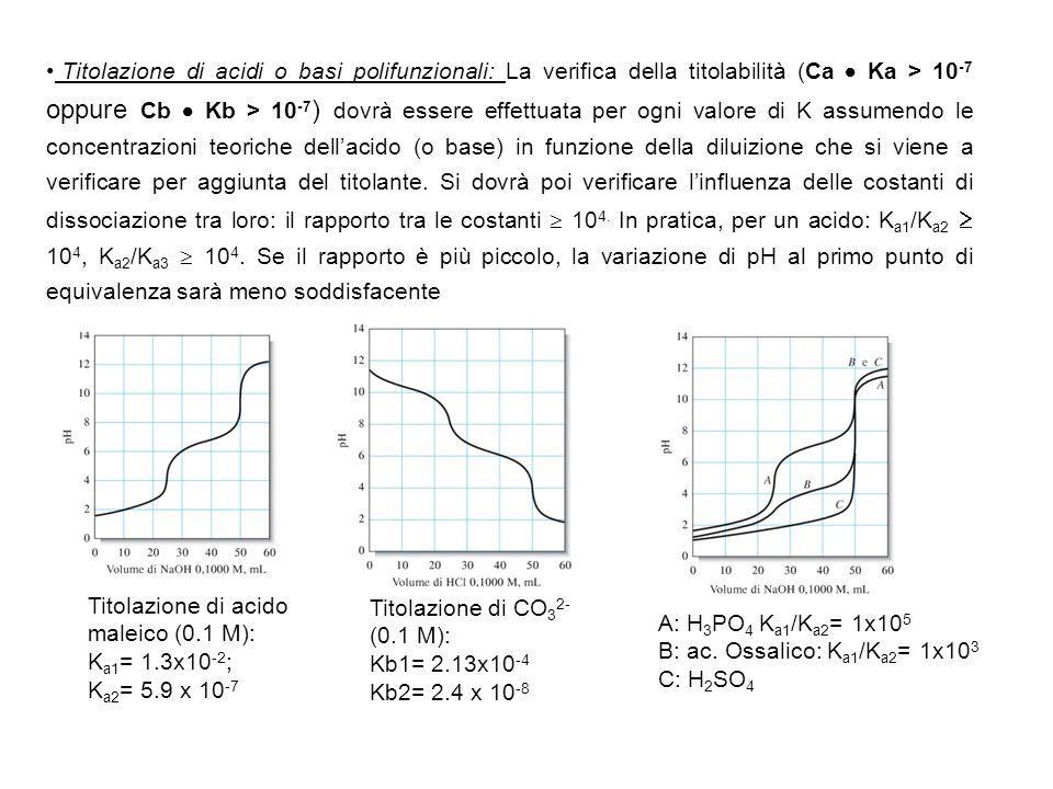 Titolazione di acidi o basi polifunzionali: La verifica della titolabilità (Ca  Ka > 10-7 oppure Cb  Kb > 10-7) dovrà essere effettuata per ogni valore di K assumendo le concentrazioni teoriche dell'acido (o base) in funzione della diluizione che si viene a verificare per aggiunta del titolante. Si dovrà poi verificare l'influenza delle costanti di dissociazione tra loro: il rapporto tra le costanti  104. In pratica, per un acido: Ka1/Ka2  104, Ka2/Ka3  104. Se il rapporto è più piccolo, la variazione di pH al primo punto di equivalenza sarà meno soddisfacente