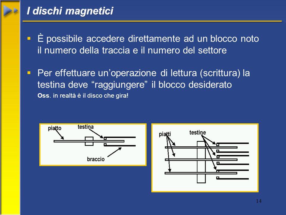 I dischi magnetici È possibile accedere direttamente ad un blocco noto il numero della traccia e il numero del settore.