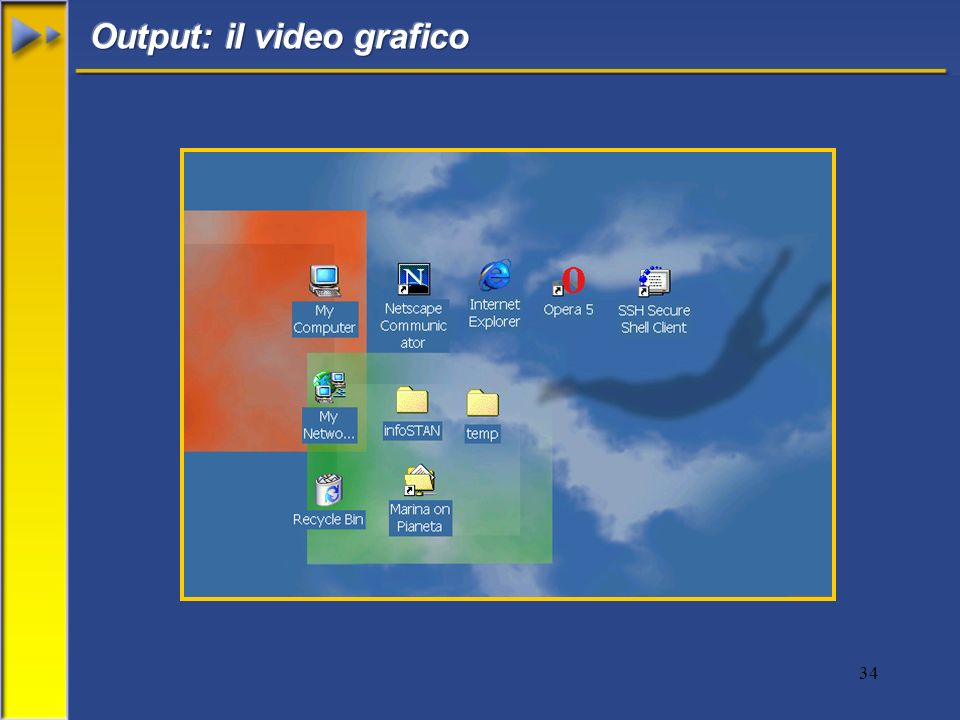 Output: il video grafico