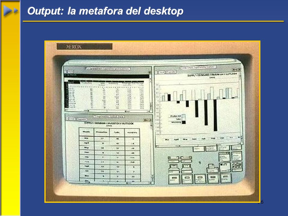 Output: la metafora del desktop