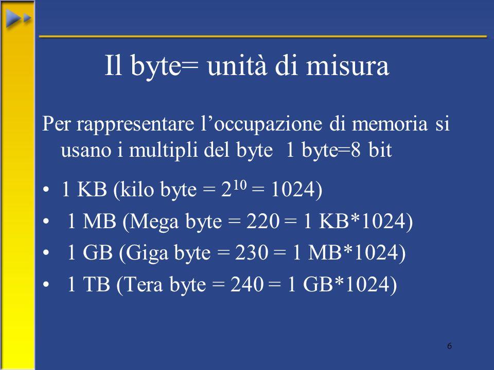 Il byte= unità di misura