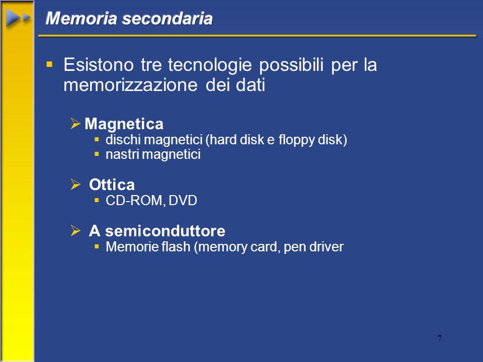 Esistono tre tecnologie possibili per la memorizzazione dei dati