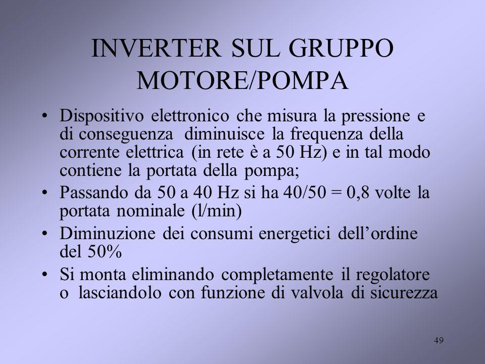 INVERTER SUL GRUPPO MOTORE/POMPA