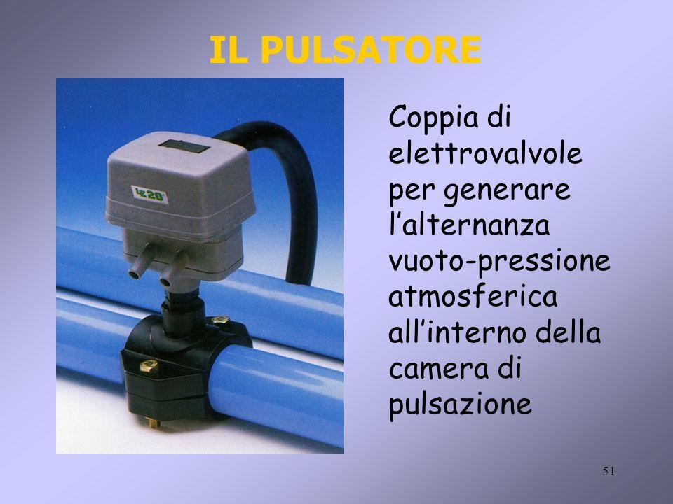 IL PULSATORE Coppia di elettrovalvole per generare l'alternanza vuoto-pressione atmosferica all'interno della camera di pulsazione.