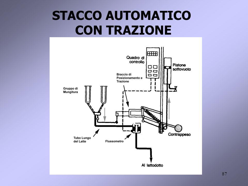 STACCO AUTOMATICO CON TRAZIONE