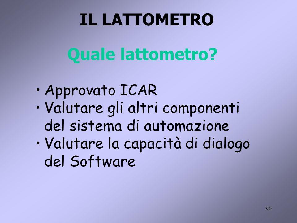IL LATTOMETRO Quale lattometro Approvato ICAR
