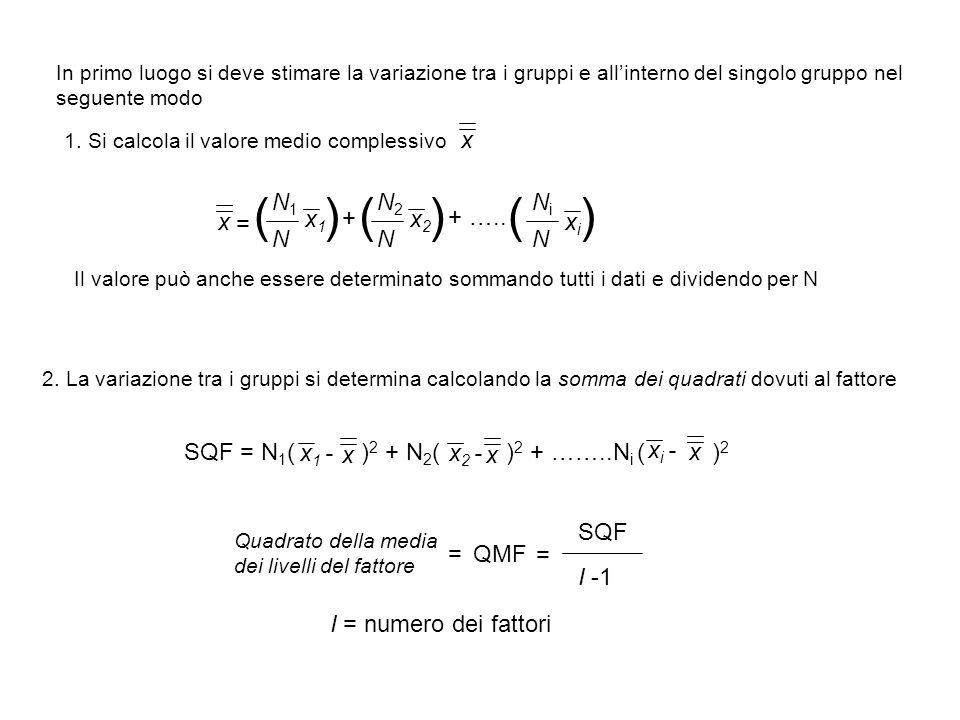 ( ) ( ) ( ) x N1 N2 Ni x = x1 + x2 + ….. xi N N N