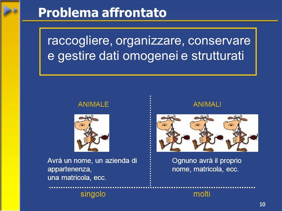Problema affrontato raccogliere, organizzare, conservare e gestire dati omogenei e strutturati. ANIMALE.