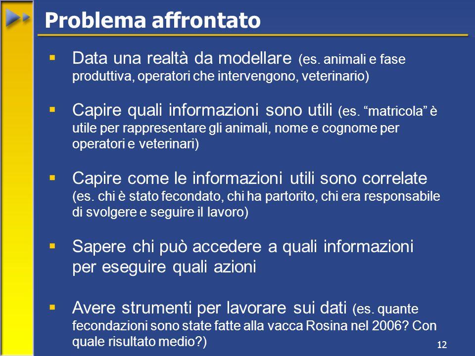 Problema affrontato Data una realtà da modellare (es. animali e fase produttiva, operatori che intervengono, veterinario)