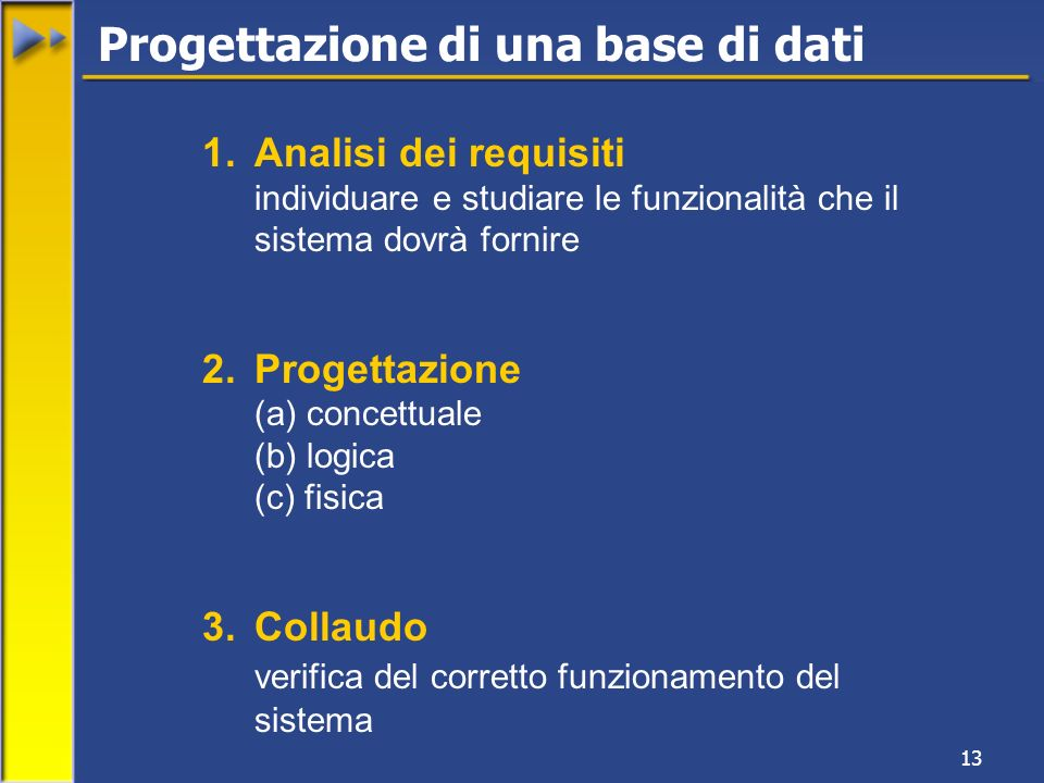 Progettazione di una base di dati