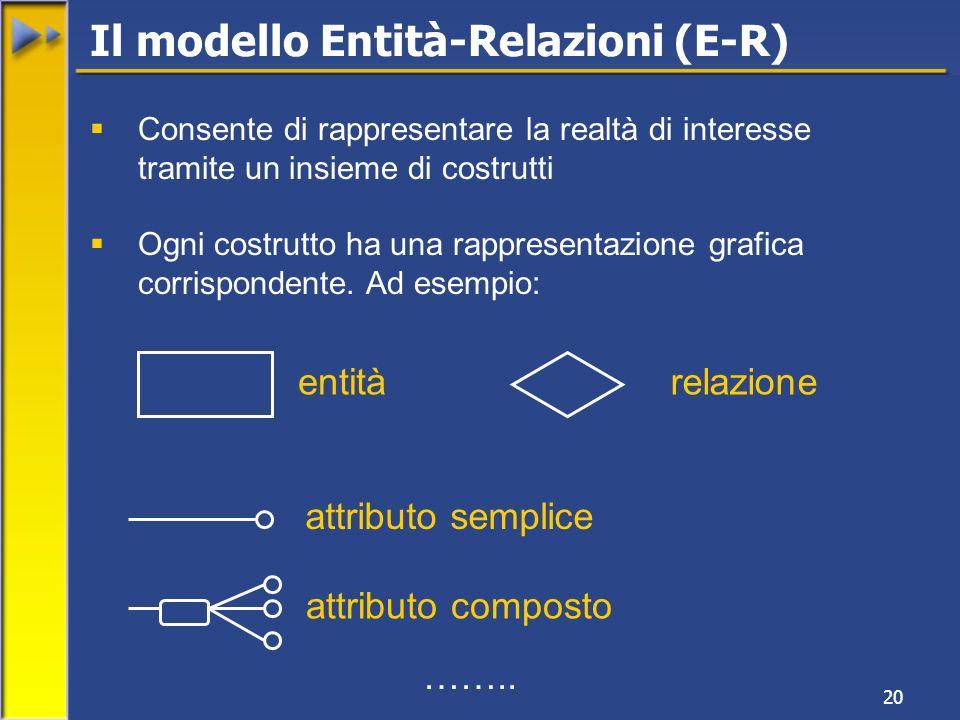 Il modello Entità-Relazioni (E-R)