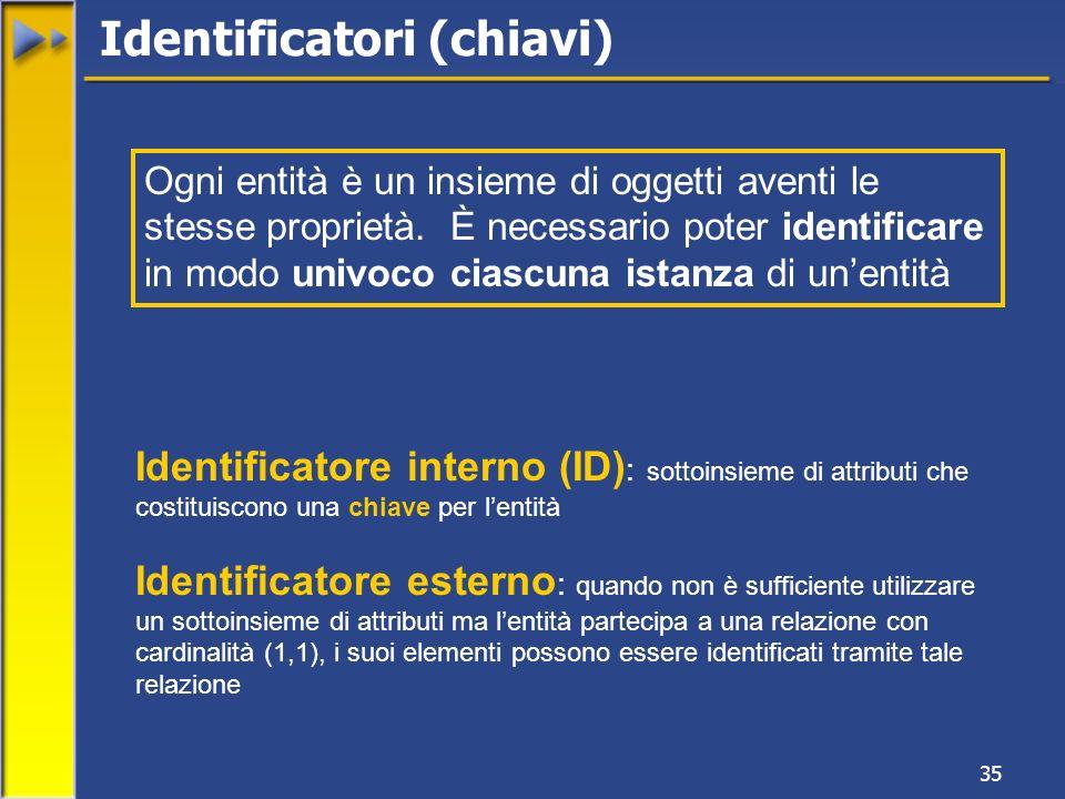 Identificatori (chiavi)