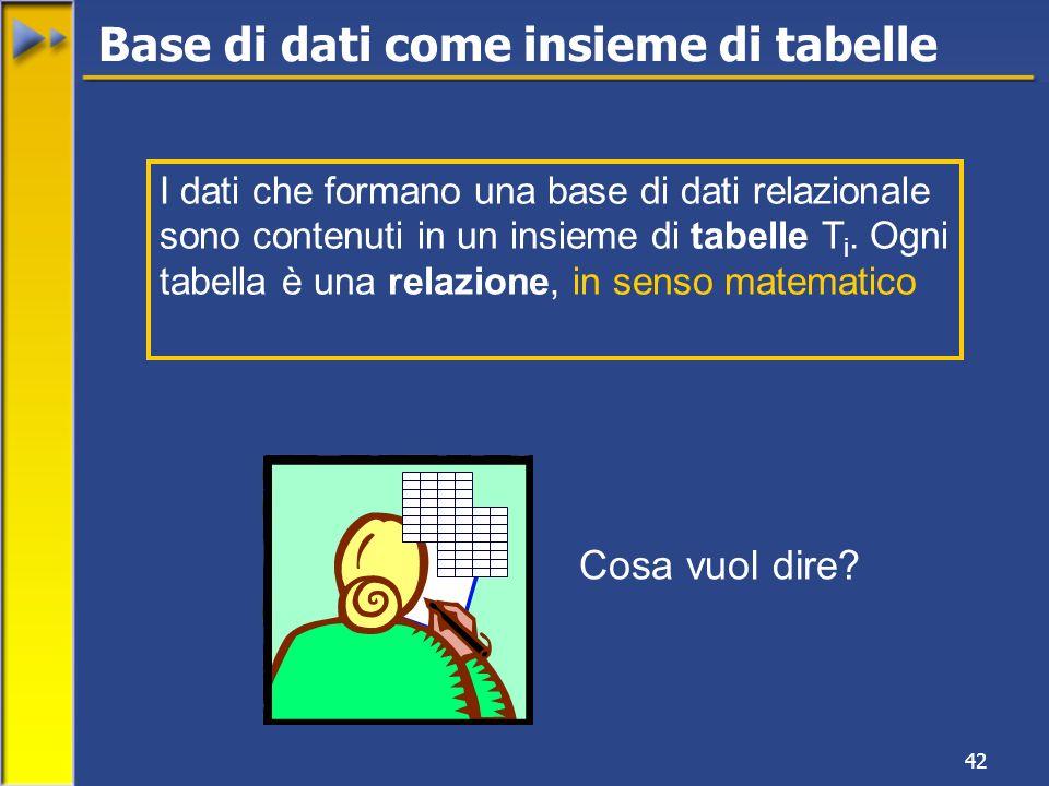 Base di dati come insieme di tabelle