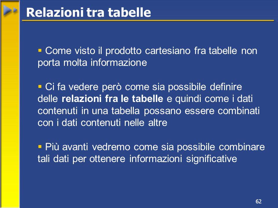 Relazioni tra tabelle Come visto il prodotto cartesiano fra tabelle non porta molta informazione.