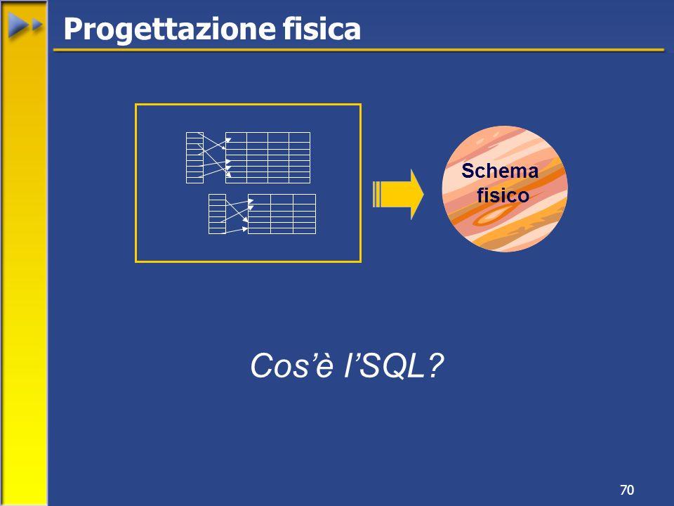 Progettazione fisica Schema fisico Cos'è l'SQL