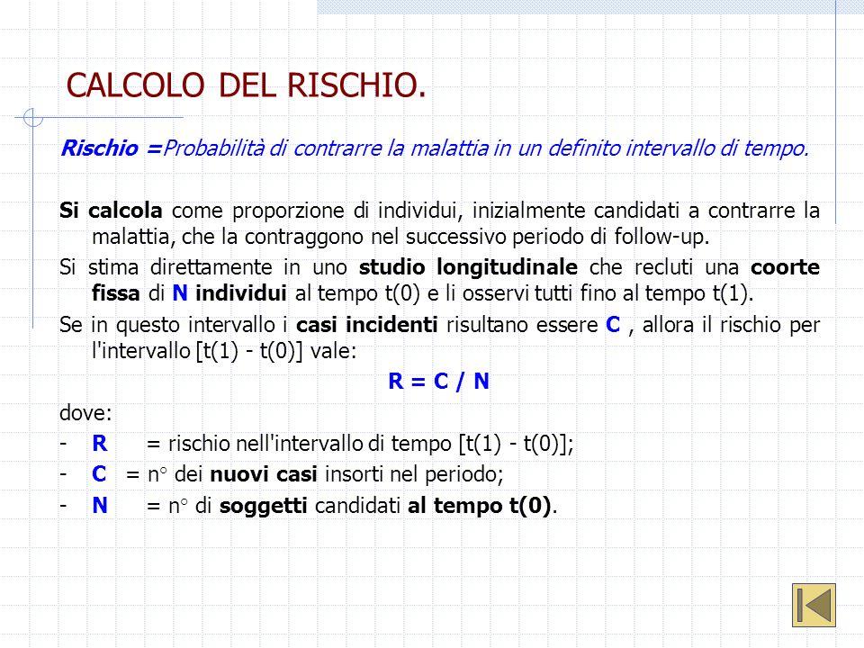 CALCOLO DEL RISCHIO. Rischio =Probabilità di contrarre la malattia in un definito intervallo di tempo.