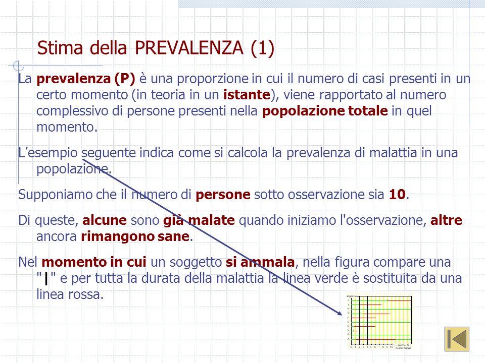 Stima della PREVALENZA (1)