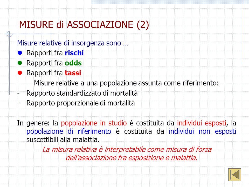 MISURE di ASSOCIAZIONE (2)