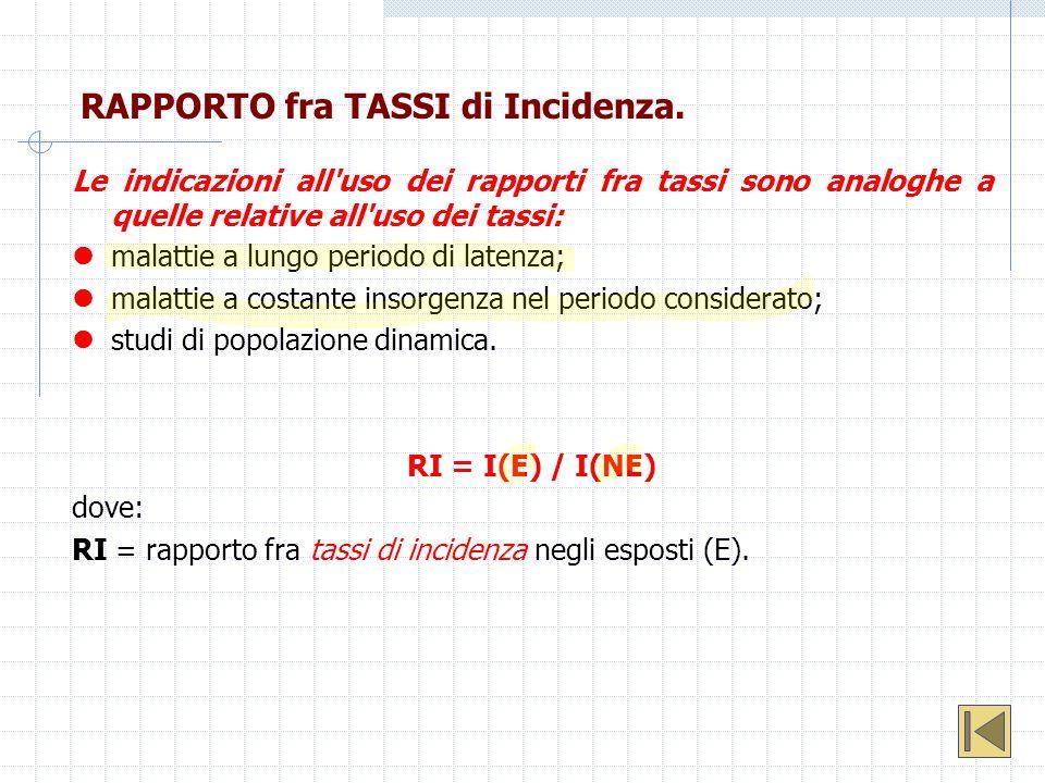 RAPPORTO fra TASSI di Incidenza.