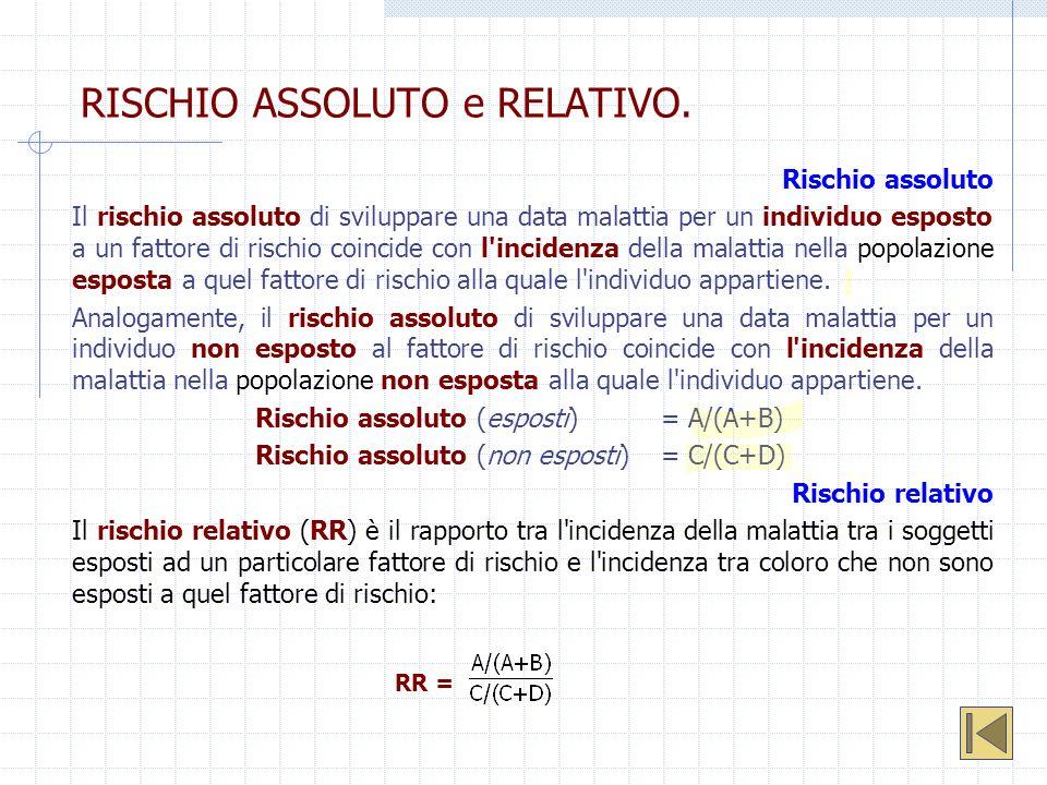 RISCHIO ASSOLUTO e RELATIVO.