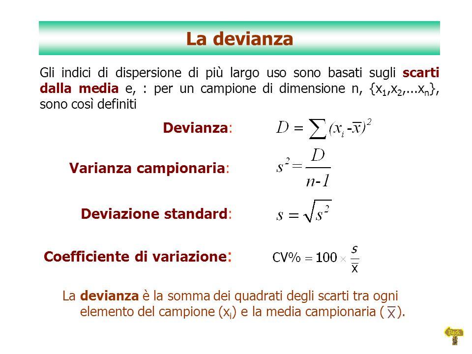 La devianza Devianza: Varianza campionaria: Deviazione standard:
