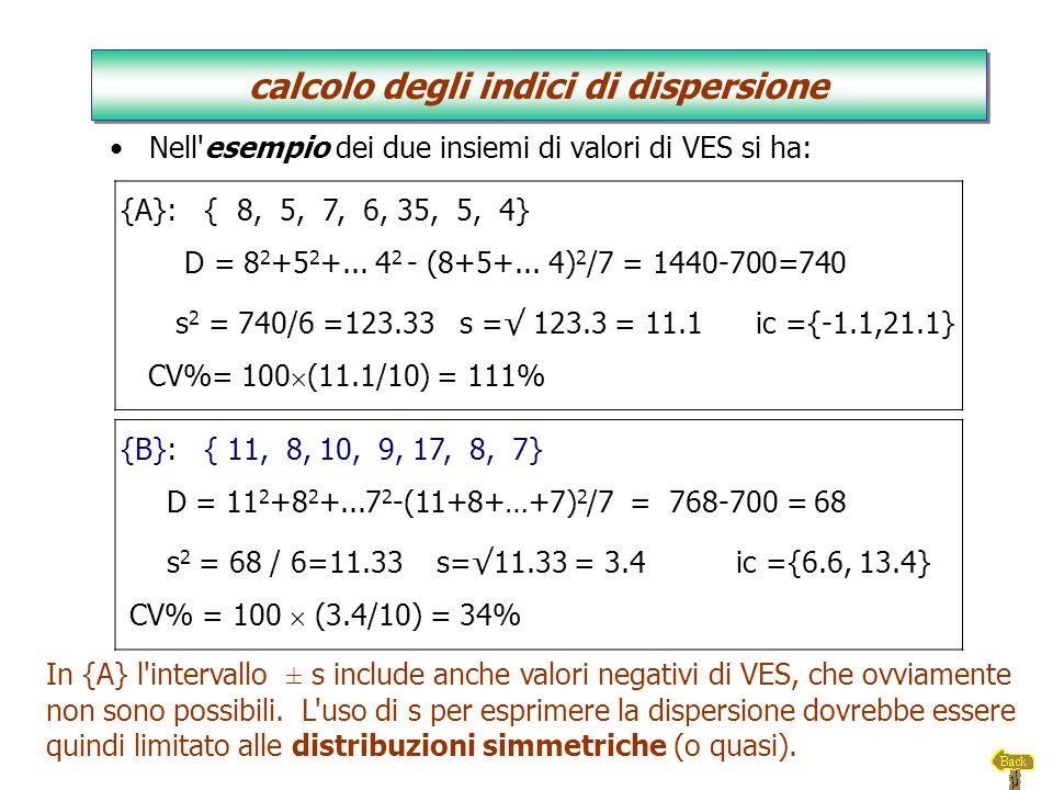 calcolo degli indici di dispersione