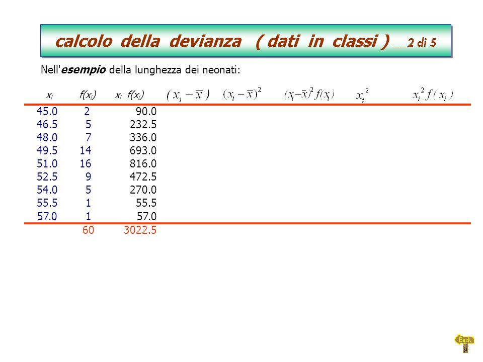 calcolo della devianza ( dati in classi ) __2 di 5