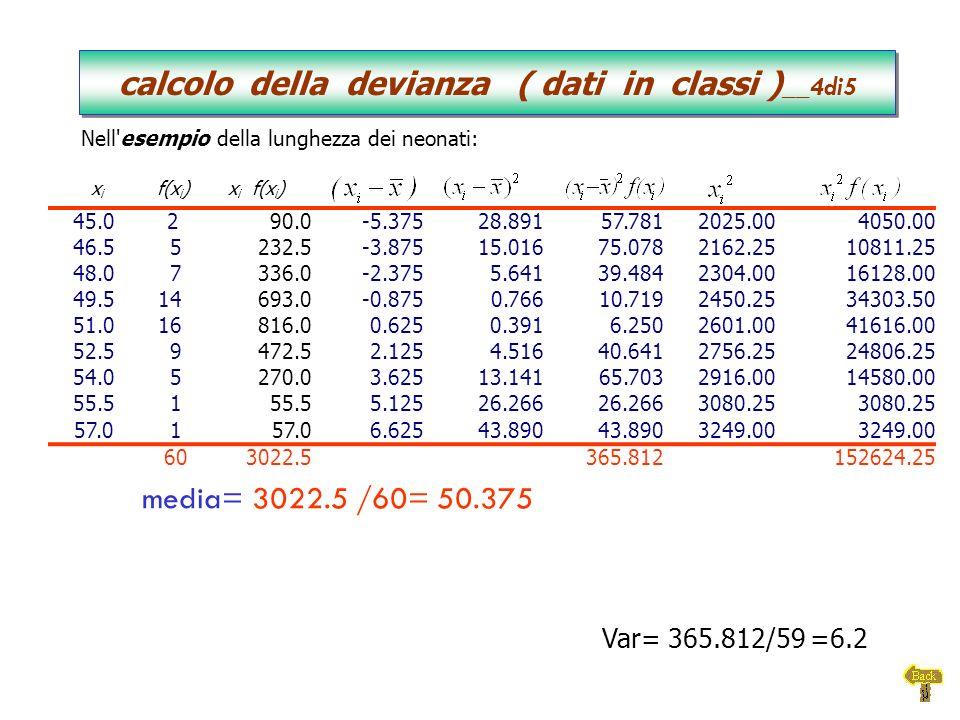 calcolo della devianza ( dati in classi )__4di5