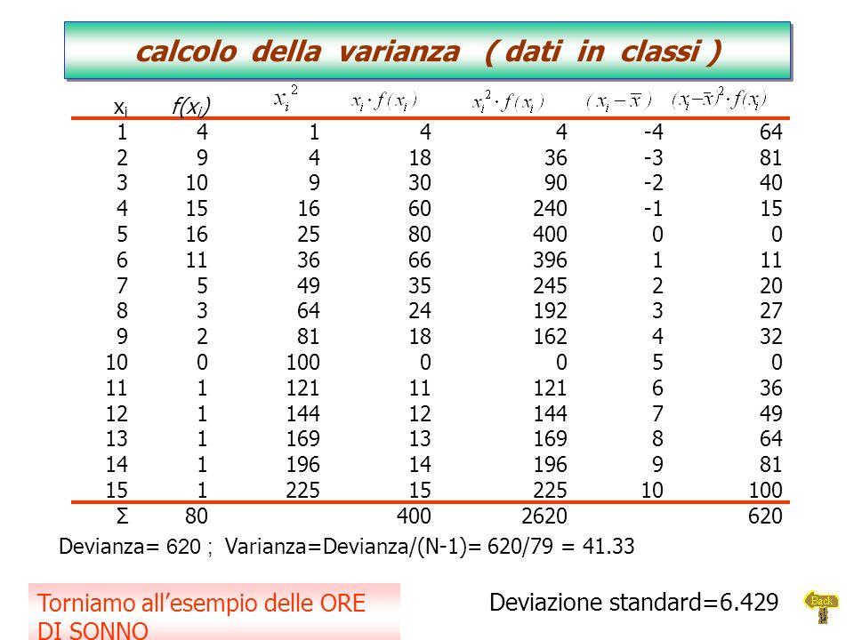 calcolo della varianza ( dati in classi )