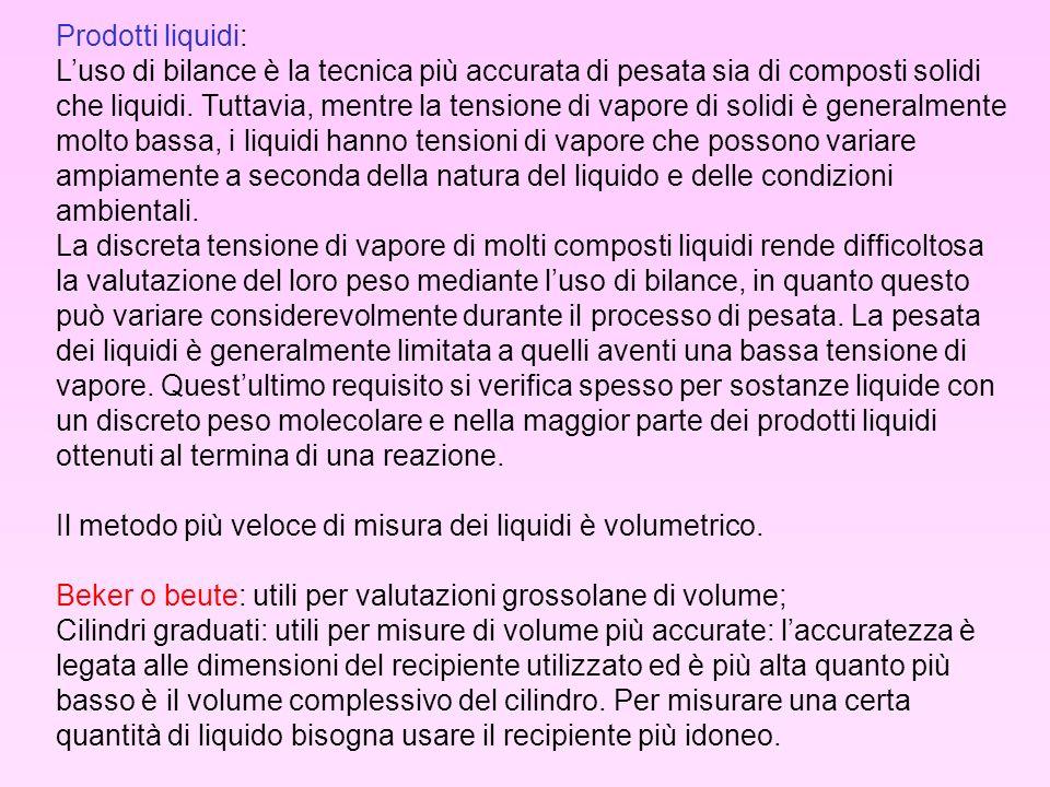 Prodotti liquidi: