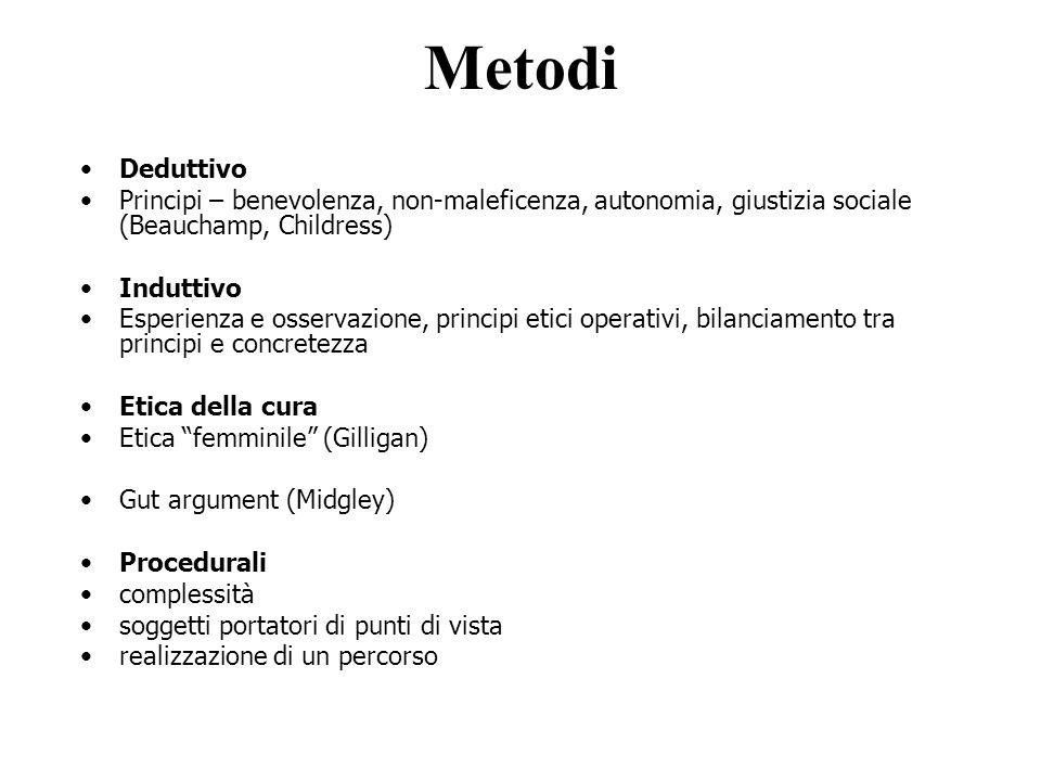Metodi Deduttivo. Principi – benevolenza, non-maleficenza, autonomia, giustizia sociale (Beauchamp, Childress)