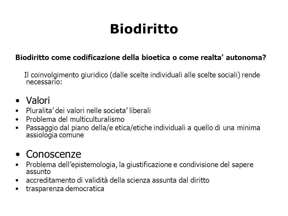 Biodiritto Conoscenze Valori