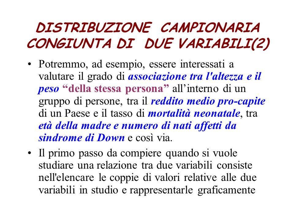 DISTRIBUZIONE CAMPIONARIA CONGIUNTA DI DUE VARIABILI(2)