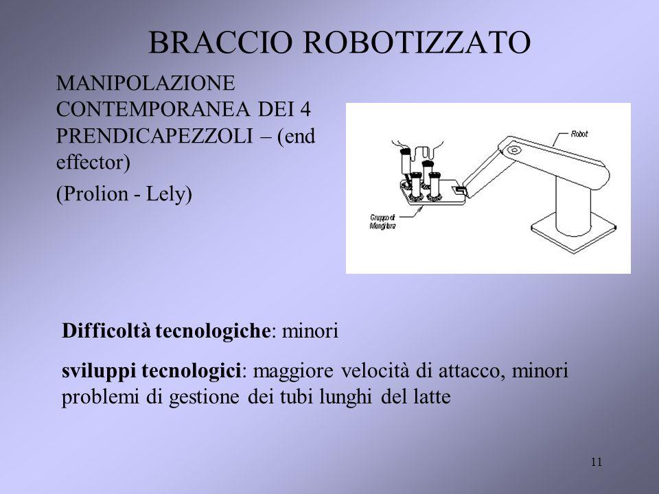 BRACCIO ROBOTIZZATOMANIPOLAZIONE CONTEMPORANEA DEI 4 PRENDICAPEZZOLI – (end effector) (Prolion - Lely)