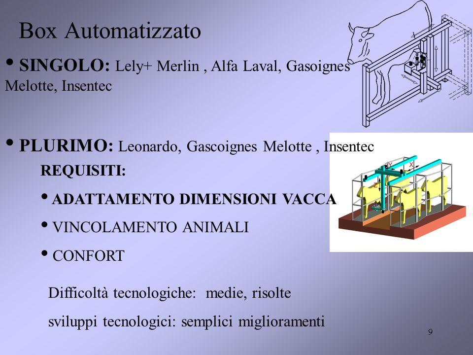 Box AutomatizzatoSINGOLO: Lely+ Merlin , Alfa Laval, Gasoignes Melotte, Insentec. PLURIMO: Leonardo, Gascoignes Melotte , Insentec.