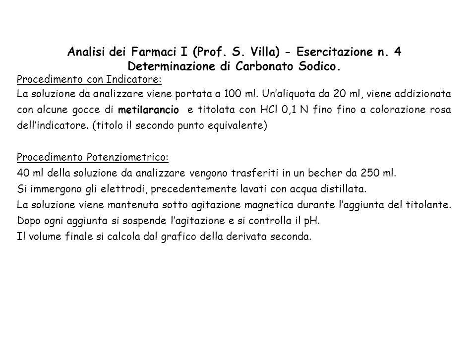 Analisi dei Farmaci I (Prof. S. Villa) - Esercitazione n. 4