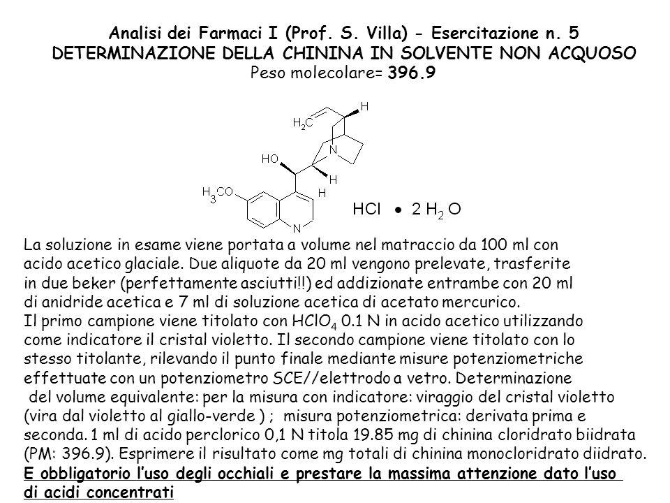Analisi dei Farmaci I (Prof. S. Villa) - Esercitazione n. 5