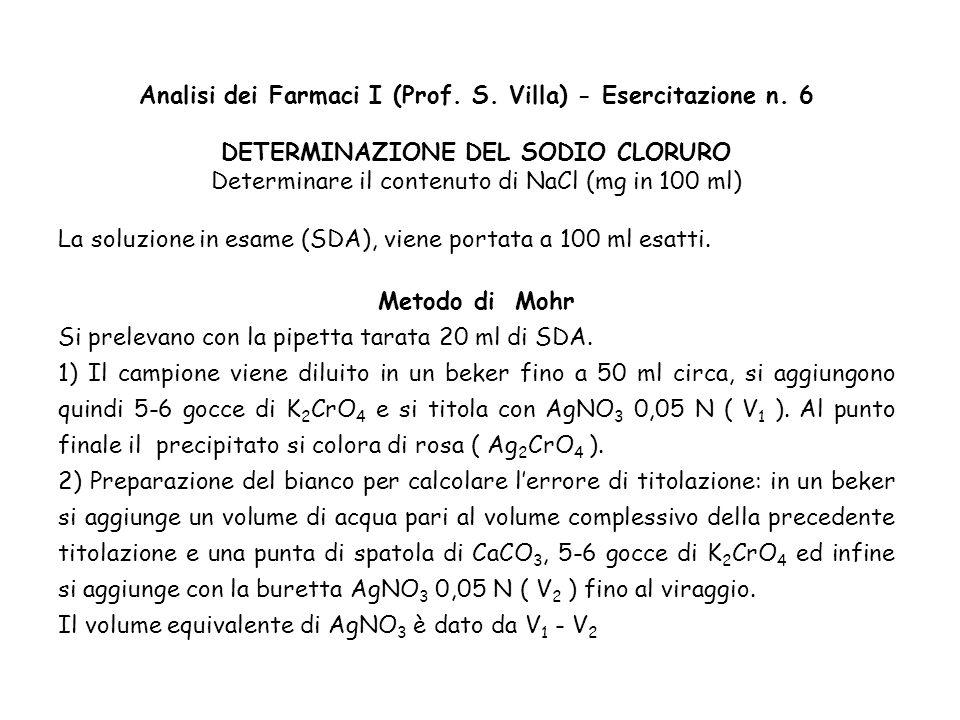 Analisi dei Farmaci I (Prof. S. Villa) - Esercitazione n. 6