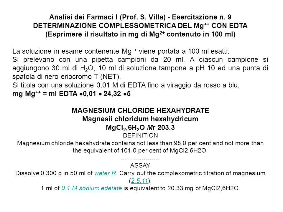 Analisi dei Farmaci I (Prof. S. Villa) - Esercitazione n. 9