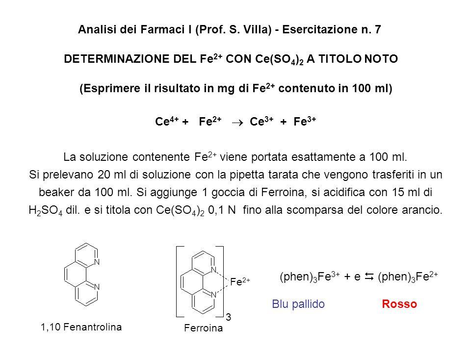 Analisi dei Farmaci I (Prof. S. Villa) - Esercitazione n. 7