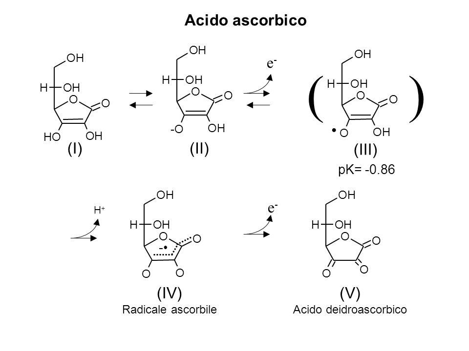 Acido deidroascorbico