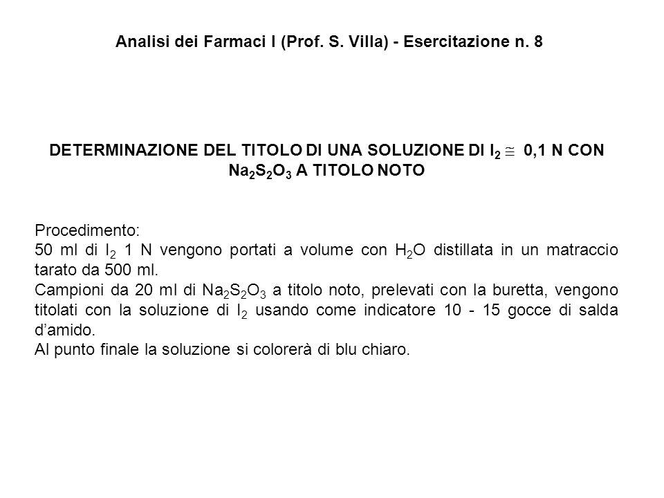 Analisi dei Farmaci I (Prof. S. Villa) - Esercitazione n. 8