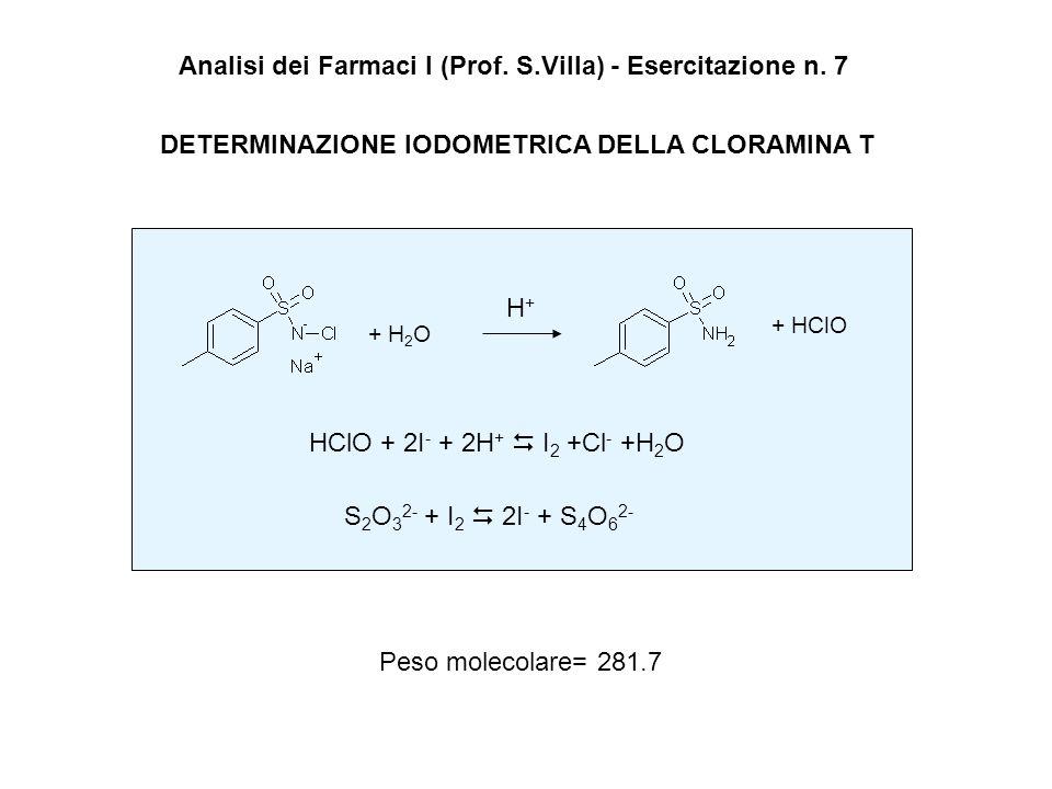 Analisi dei Farmaci I (Prof. S.Villa) - Esercitazione n. 7