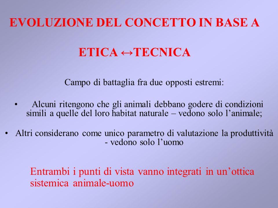 EVOLUZIONE DEL CONCETTO IN BASE A ETICA ↔TECNICA