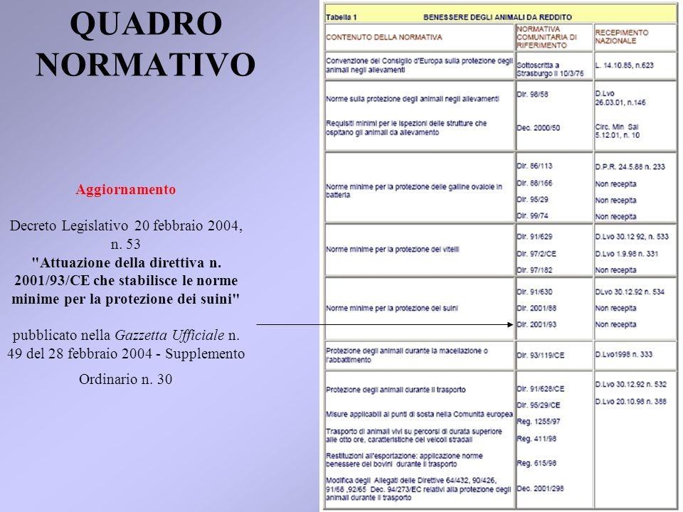 Decreto Legislativo 20 febbraio 2004, n. 53