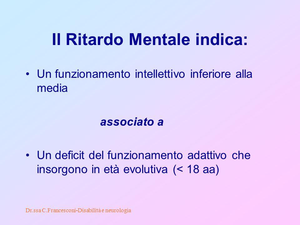 Il Ritardo Mentale indica: