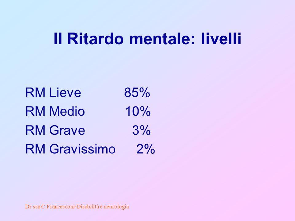 Il Ritardo mentale: livelli
