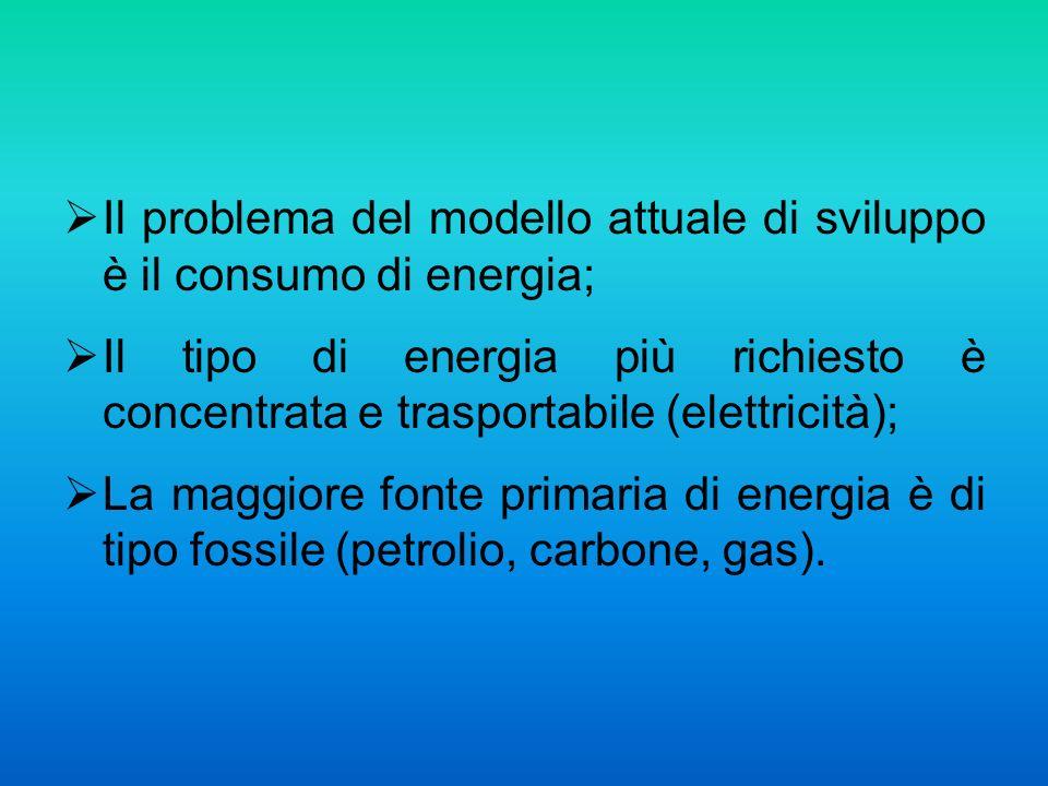 Il problema del modello attuale di sviluppo è il consumo di energia;